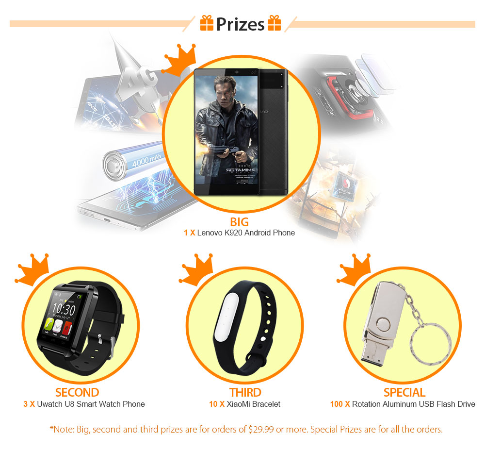 Big,second and third prizes are for orders of $29.99 or more.Special Prizes are for all the orders.